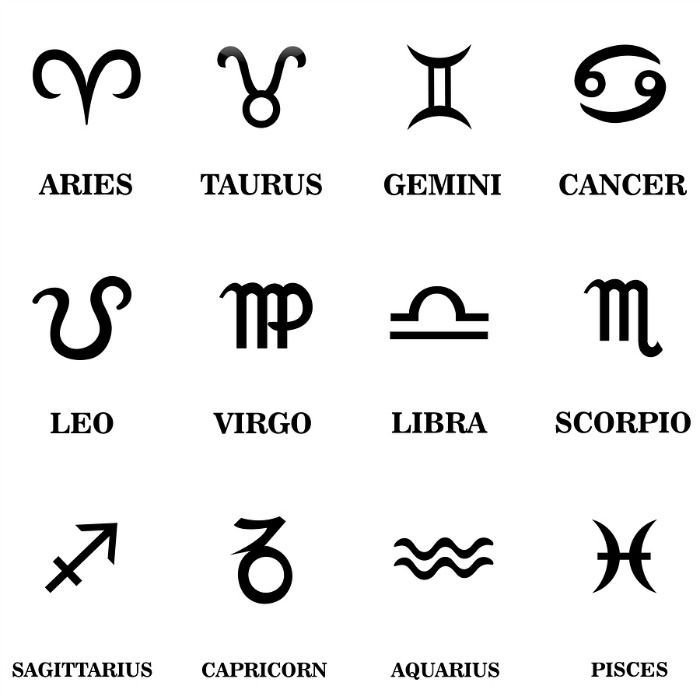 Set zodiac sign vector Illustration. Contour icon.