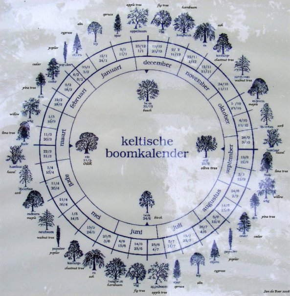 celtic tree calendar 2