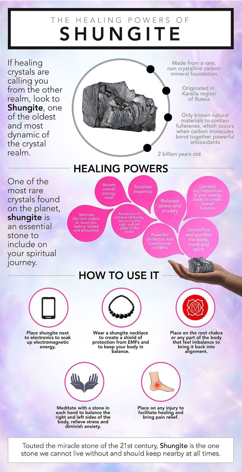 energy-muse-shungite-infographic