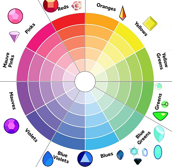 gem_colour