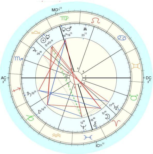 Aries Full Moon 2017